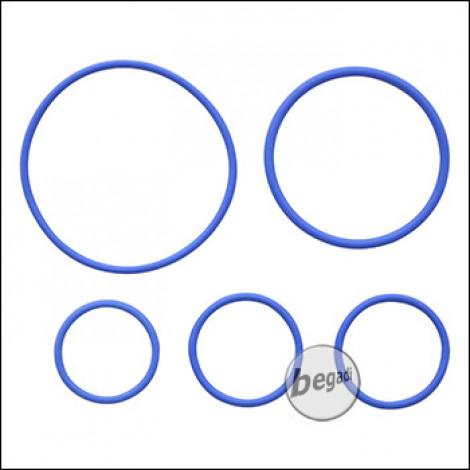 Begadi Upgrade (Winter) O-Ring Set für 40mm Granaten (kälteresistent)