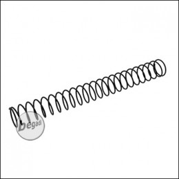 Z Parts KSC USP / TACTICAL Recoil Spring [KSC-USP-018]