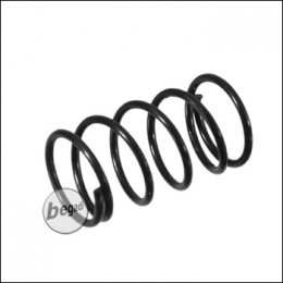 APS ACP 601 / 606 Part AC034 bzw. LS025 – Nozzle Spring (kurz)
