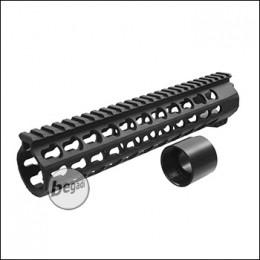 PHX M4 / AR15 Keymod Handguard System -Nylon Version-
