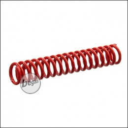 LayLax Nineball Reinforced Hammer Spring für TM/WE/KJW HiCapa & M1911