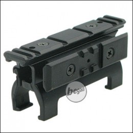 Universal BRIDGE Montage für G3/MP5 Modelle - hoch